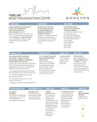 moncton coliseum floor plan the official moncton nb project thread archive page 88