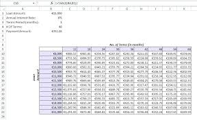 one way data table excel way data table excel create a data table in excel excel will insert