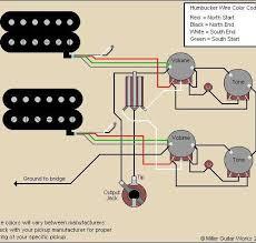 breathtaking epiphone guitar wiring diagrams guitar wiring
