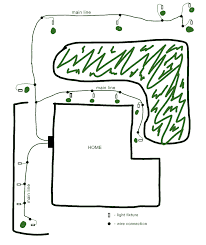 Lighting Connection Outdoor Lighting Wiring Diagram As Your Personal Residence