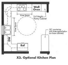 kitchen furniture plans kitchen plans bedroom furniture bedroom furniture designs