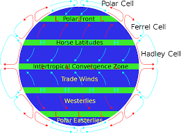 Barometric Pressure Map Horse Latitudes Wikipedia