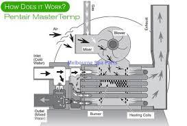 pentair mastertemp gas pool u0026 spa heater prices aka waterco