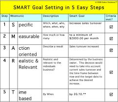 smart goals template for teachers smart goal setting how to set