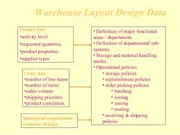 warehouse layout design principles warehouse operations and inventory management