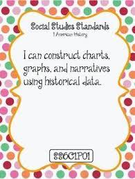 the 25 best 6th grade social studies ideas on pinterest 7th