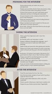 waitress interview tips final job interview gse bookbinder co