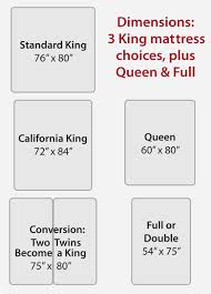 King Bed Sizes King Size Murphy Beds 100 Custom King Murphy Beds By Flyingbeds