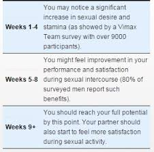 vimax enlargement pills review
