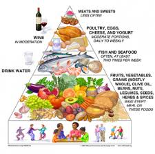 enjoy the benefits of the mediterranean diet with the convenience