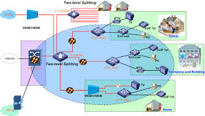 Home Network Design Diagram Ftth Network Diagram Diagram Collections Wiring Diagram
