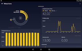 top 107 smart home u0026 iot websites iot