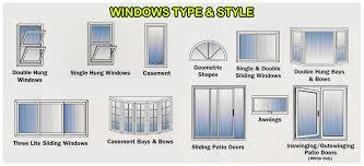 Windows Types Decorating Windows Types Decorating Mellanie Design