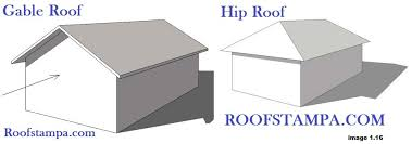 How To Cap A Hip Roof How To Measure U0026 Estimate A Roof For Roofing Contractors