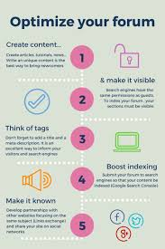 Articles Main Title Guide The Main Rules To Increase Your Traffic