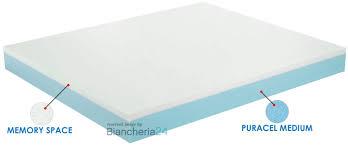 materasso fabbricatore opinioni materassi fabbricatore idee di design per la casa badpin us
