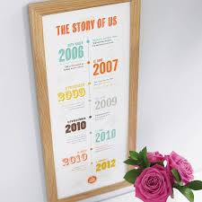 wedding gift by year best 25 10 year anniversary gift ideas on 10 years