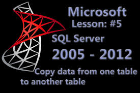 Sql Copy Table From One Database To Another Microsoft Sql Server Copy Data From One Table To Another Table