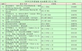 si鑒e l or饌l si鑒e social l or饌l 100 images sunchang gochujang chili paste