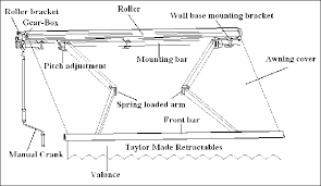 Attach Awning To House Awning Installation Instructions Taylormadeawning Com
