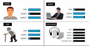 Sound Engineer Meme - musikhaus thomann on twitter tag your sound engineer friend