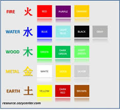 Farben F Esszimmer Nach Feng Shui Großartig Wandfarbe Wohnzimmer Feng Shui Zarte Farbnuancen Für