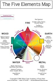 feng shui color chart applying the feng shui five elements to your home care2 healthy