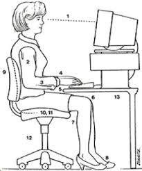 hauteur de bureau de travail ergonomie du poste de travail par arbet aménagement