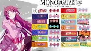 how to the monogatari series