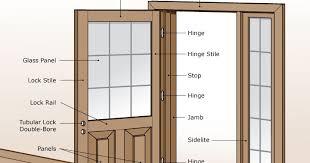 buy door frame u0026 wooden door frame decoration for interior