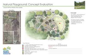 Rock Garden Plan by Porter County In Official Website Sunset Hill Plan Renderings