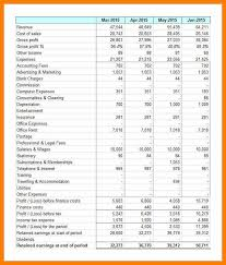 how to create meaningful monthly reportsmonthly management report