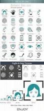 17 beste ideer om biometric authentication på pinterest