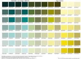 Pantones by Best 25 Pantone Chart Ideas On Pinterest Pantone Color Chart