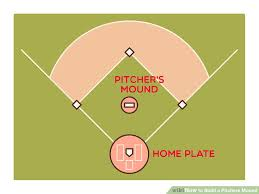 How To Build A Baseball Field In Your Backyard How To Build A Pitchers Mound With Pictures Wikihow