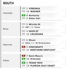 uk basketball schedule on tv college basketball bracketology uk wildcats now an 8 seed a sea