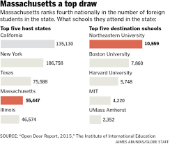 why i want to go to college essay sample us colleges seek to combat fraudulent applications the boston globe fight to find cheats takes schools around the world