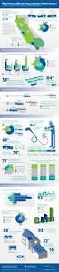 nissan leaf owners portal infographic