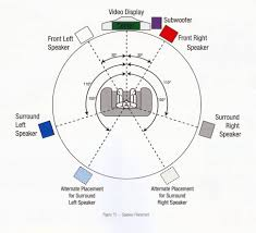 wiring diagrams dual 2 ohm sub 2 ohm wiring diagram subwoofer