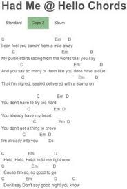 God Gave Me You Chords Dave Barnes Best Of George Strait Easy Guitar Tab Sheet Music Chords Country