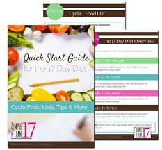 simple n u0027 lean 17 meal plan for the 17 day diet my 17dd blog