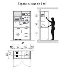 plan de cuisines plan de cuisine l aménager de 1m2 à 32m2