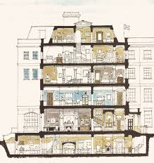 layout of a house upstairs downstairs the house 2