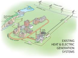 Cornell Campus Map Heating Home