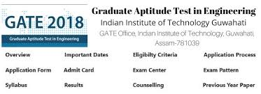 pattern of gate exam result rank list cut off counselling for gate 2018
