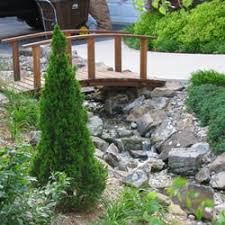 Landscaping Kansas City by Prestige One Landscaping Landscaping 6320 Brookside Plz