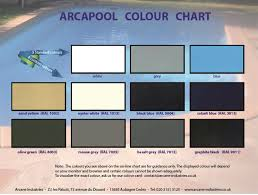 paint for swimming pools and tanks arcapool paints and coatings