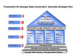 gsu diversity strategic plan framework jpg