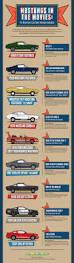 130 best graphic images on pinterest drawings car and