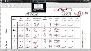 predicting ionic charges worksheet u2013 episode 403 u2013 page 4 15 youtube